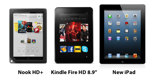 Apple Ipad Vs Kindle: Barnes & Noble Nook HD+ VS. Apple IPad VS. Kindle Fire HD